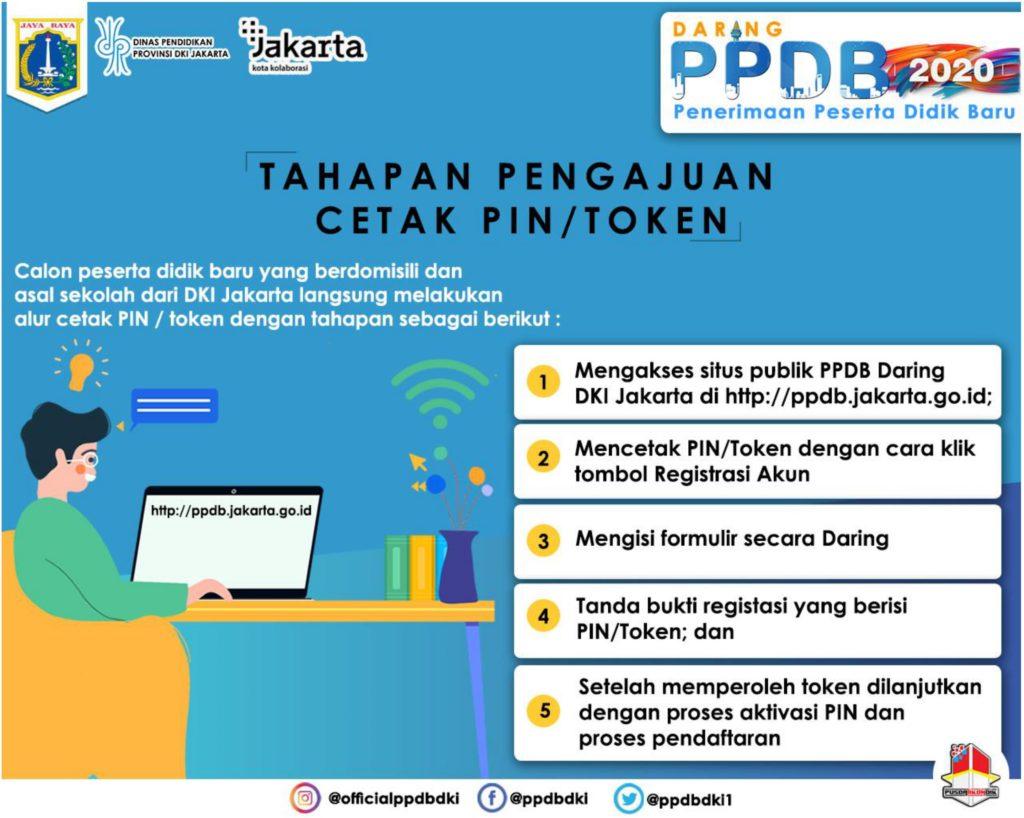Cara Daftar PPDB DKI Jakarta : Tahapan Pengajuan Cetak PIN / Token